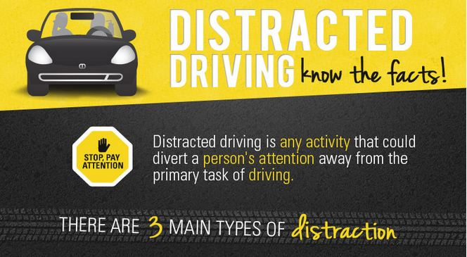 Distracted Driving Infographic | Texting And Driving Graphic