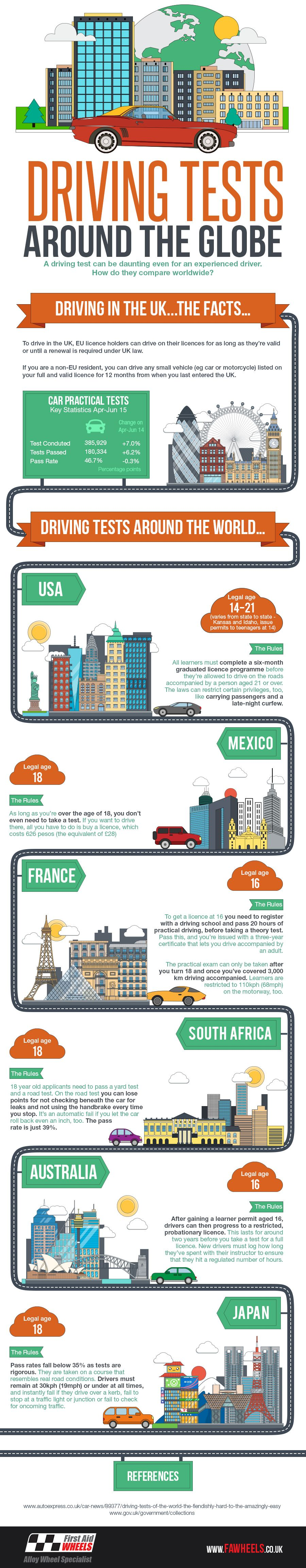 Driving-Tests-Around-The-World-Infographic